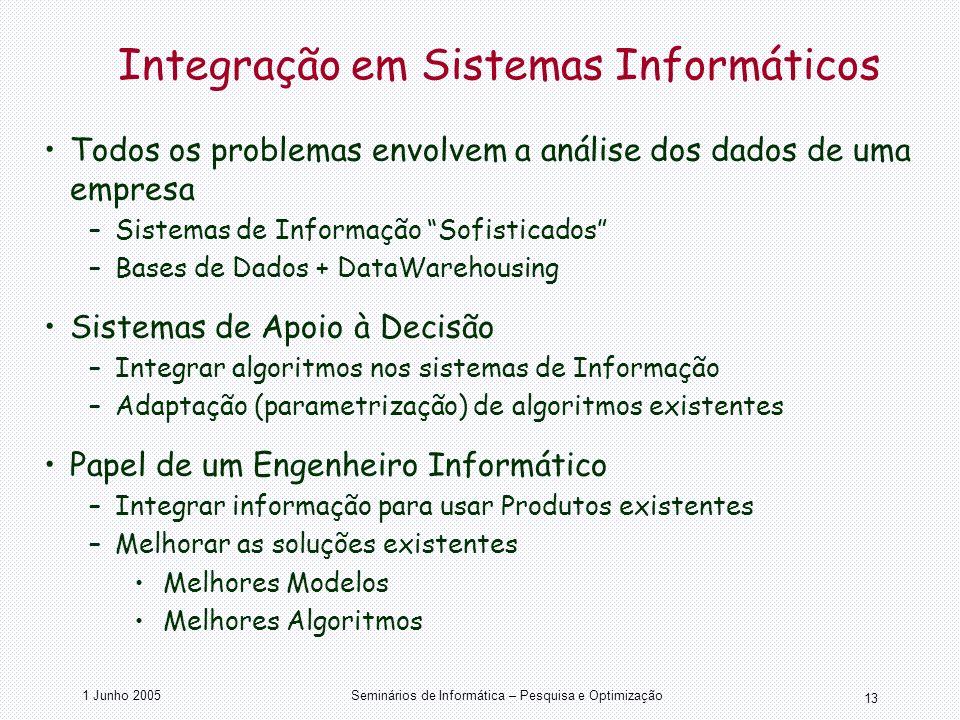 1 Junho 2005Seminários de Informática – Pesquisa e Optimização 13 Integração em Sistemas Informáticos Todos os problemas envolvem a análise dos dados
