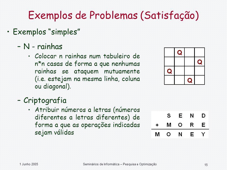 1 Junho 2005Seminários de Informática – Pesquisa e Optimização 15 Exemplos simples –N - rainhas Colocar n rainhas num tabuleiro de n*n casas de forma