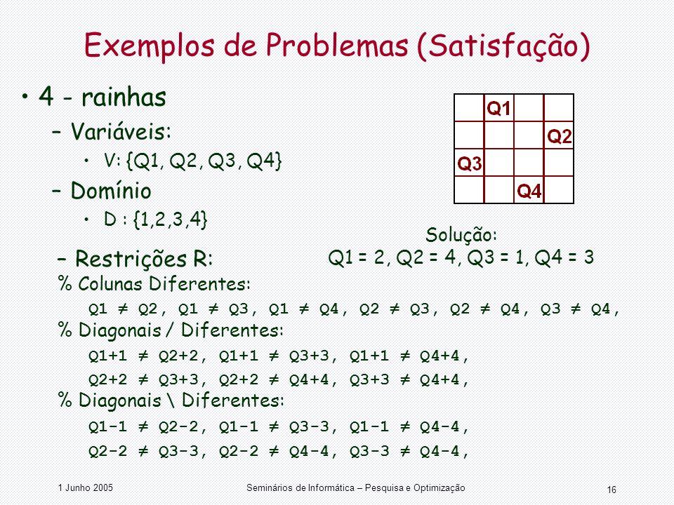 1 Junho 2005Seminários de Informática – Pesquisa e Optimização 16 4 - rainhas –Variáveis: V: {Q1, Q2, Q3, Q4} –Domínio D : {1,2,3,4} Exemplos de Probl