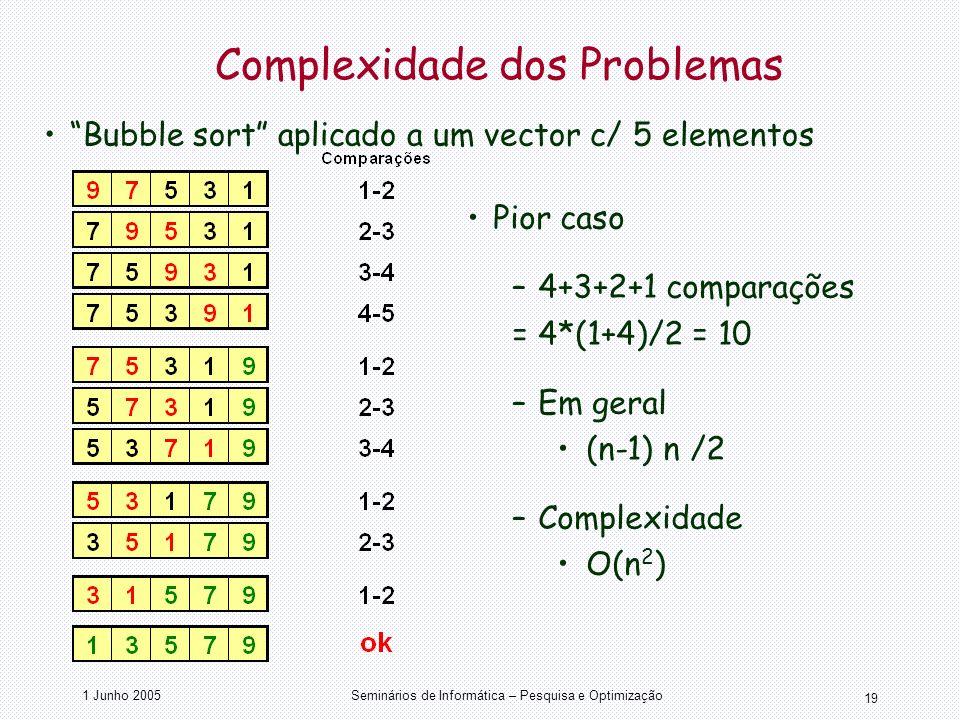 1 Junho 2005Seminários de Informática – Pesquisa e Optimização 19 Complexidade dos Problemas Bubble sort aplicado a um vector c/ 5 elementos Pior caso