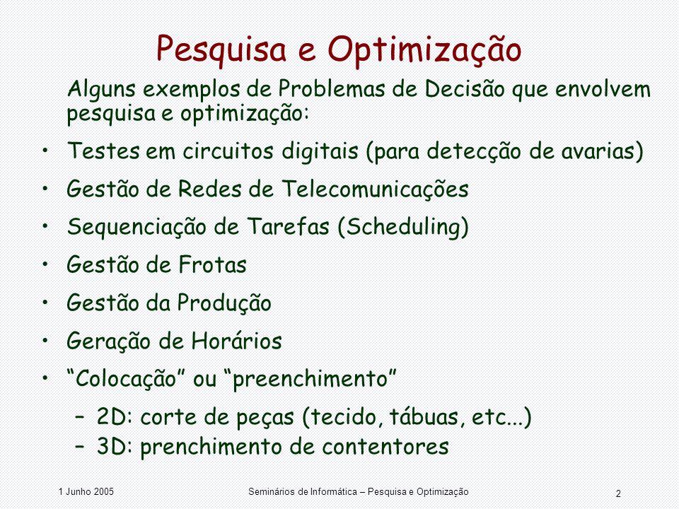 1 Junho 2005Seminários de Informática – Pesquisa e Optimização 2 Pesquisa e Optimização Alguns exemplos de Problemas de Decisão que envolvem pesquisa