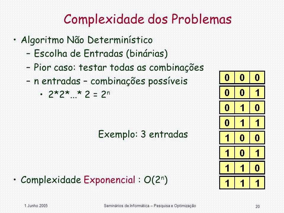 1 Junho 2005Seminários de Informática – Pesquisa e Optimização 20 Complexidade dos Problemas Algoritmo Não Determinístico –Escolha de Entradas (binári