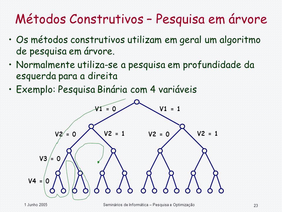 1 Junho 2005Seminários de Informática – Pesquisa e Optimização 23 Métodos Construtivos – Pesquisa em árvore Os métodos construtivos utilizam em geral