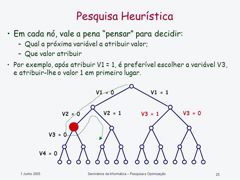 1 Junho 2005Seminários de Informática – Pesquisa e Optimização 25 Pesquisa Heurística Em cada nó, vale a pena pensar para decidir: –Qual a próxima var