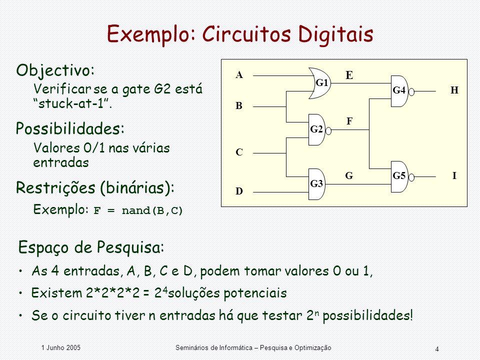 1 Junho 2005Seminários de Informática – Pesquisa e Optimização 4 Exemplo: Circuitos Digitais Objectivo: Verificar se a gate G2 está stuck-at-1. Possib