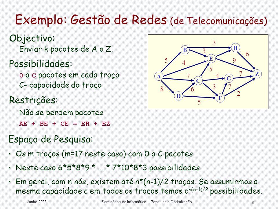 1 Junho 2005Seminários de Informática – Pesquisa e Optimização 5 Exemplo: Gestão de Redes (de Telecomunicações) Espaço de Pesquisa: Os m troços (m=17