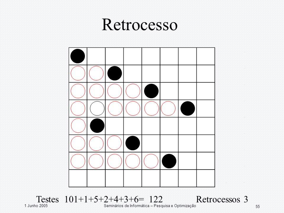 1 Junho 2005Seminários de Informática – Pesquisa e Optimização 55 Retrocesso Testes 101+1+5+2+4+3+6= 122 Retrocessos 3