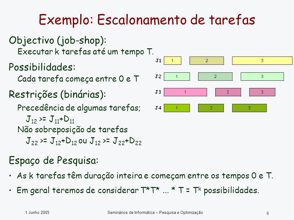 1 Junho 2005Seminários de Informática – Pesquisa e Optimização 6 Exemplo: Escalonamento de tarefas Espaço de Pesquisa: As k tarefas têm duração inteir