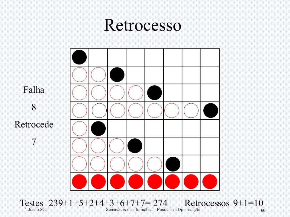 1 Junho 2005Seminários de Informática – Pesquisa e Optimização 66 Retrocesso Testes 239+1+5+2+4+3+6+7+7= 274 Retrocessos 9+1=10 Falha 8 Retrocede 7
