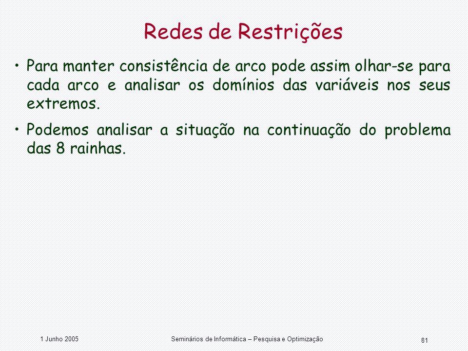1 Junho 2005Seminários de Informática – Pesquisa e Optimização 81 Redes de Restrições Para manter consistência de arco pode assim olhar-se para cada a