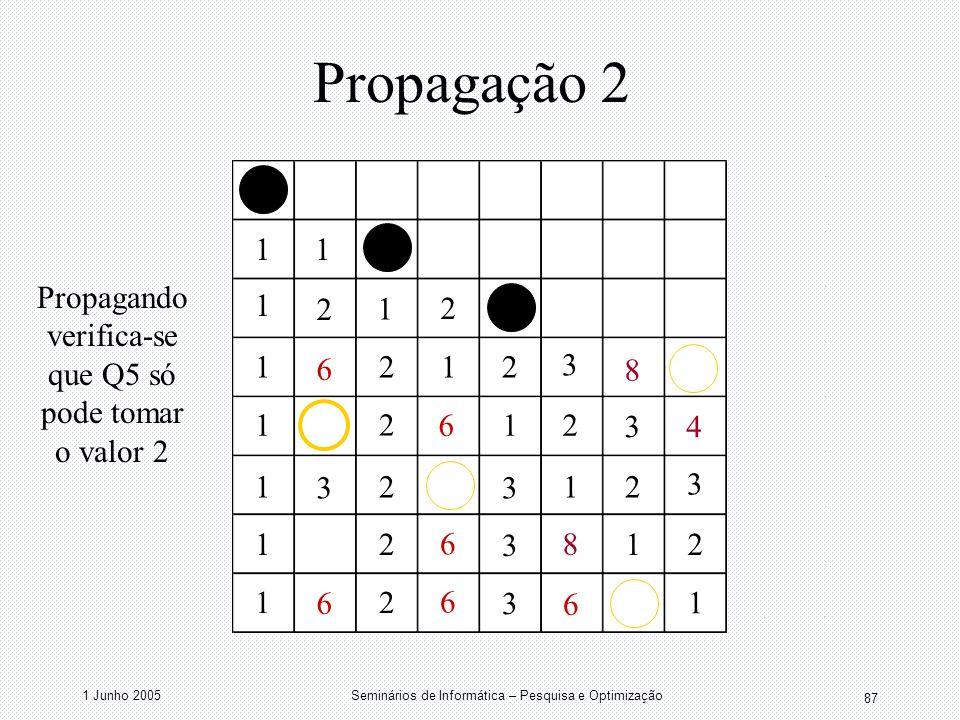 1 Junho 2005Seminários de Informática – Pesquisa e Optimização 87 Propagação 2 Propagando verifica-se que Q5 só pode tomar o valor 2 11 1 1 1 1 1 1 1