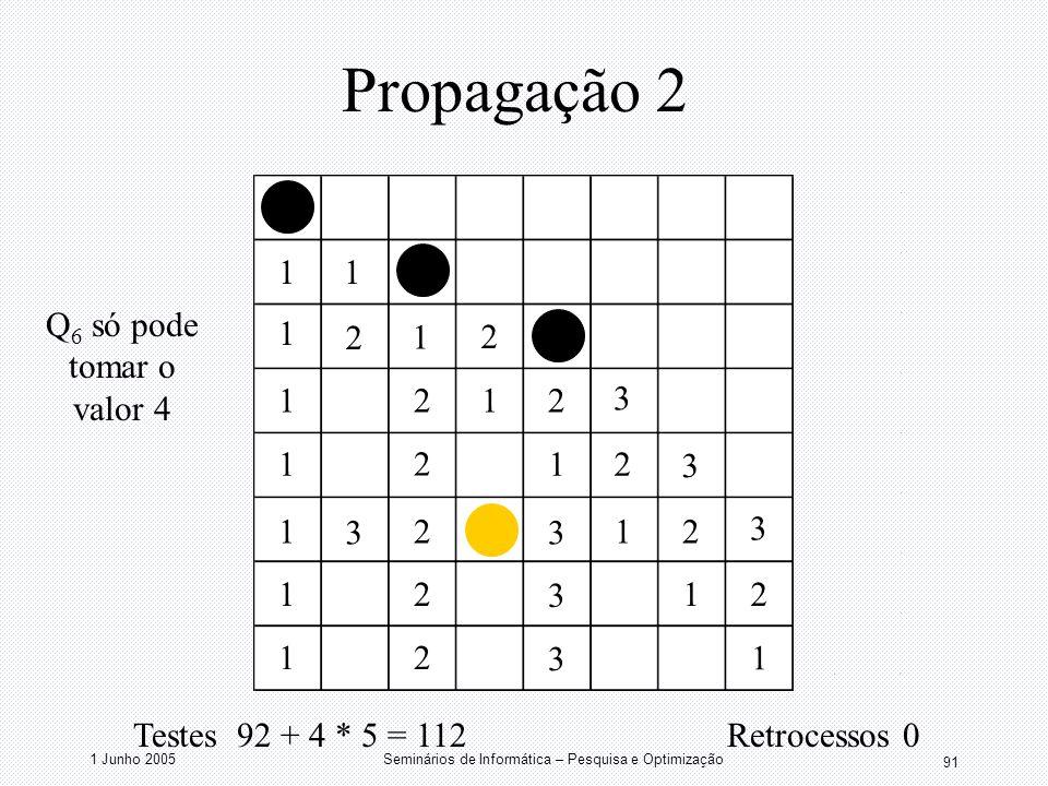 1 Junho 2005Seminários de Informática – Pesquisa e Optimização 91 Propagação 2 11 1 1 1 1 1 1 1 1 1 1 1 1 2 2 2 2 2 2 2 2 2 2 2 3 3 3 3 3 3 3 Testes 9