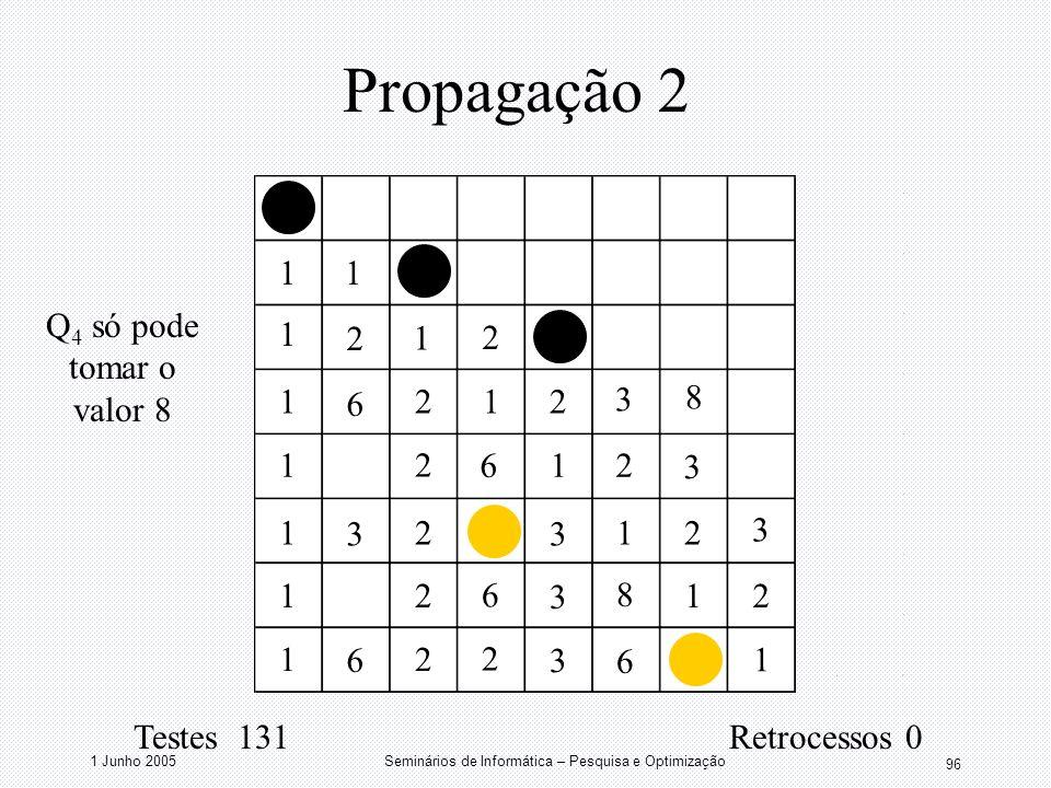 1 Junho 2005Seminários de Informática – Pesquisa e Optimização 96 Propagação 2 11 1 1 1 1 1 1 1 1 1 1 1 1 2 2 2 2 2 2 2 2 2 2 2 3 3 3 3 3 3 3 6 6 2 6