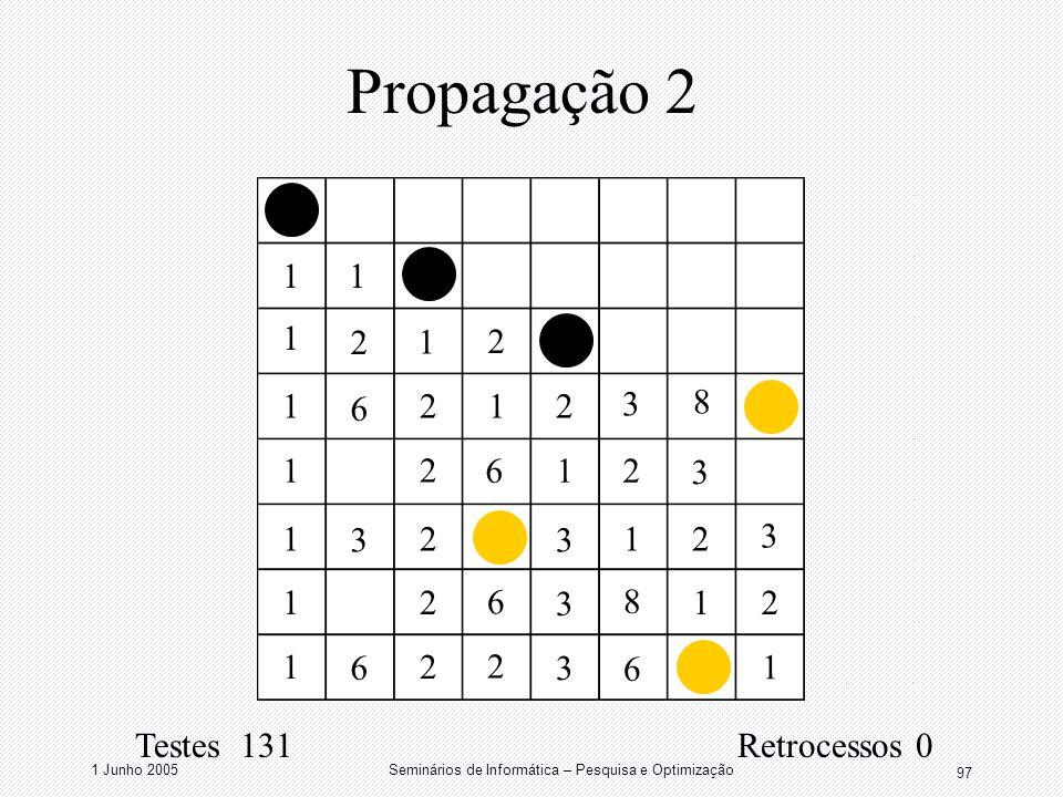 1 Junho 2005Seminários de Informática – Pesquisa e Optimização 97 Propagação 2 11 1 1 1 1 1 1 1 1 1 1 1 1 2 2 2 2 2 2 2 2 2 2 2 3 3 3 3 3 3 3 6 6 2 6