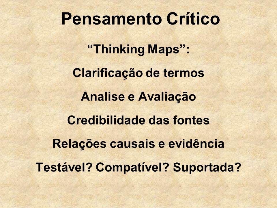 Pensamento Crítico Thinking Maps: Clarificação de termos Analise e Avaliação Credibilidade das fontes Relações causais e evidência Testável? Compatíve