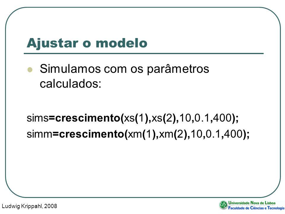 Ludwig Krippahl, 2008 100 Ajustar o modelo Simulamos com os parâmetros calculados: sims=crescimento(xs(1),xs(2),10,0.1,400); simm=crescimento(xm(1),xm(2),10,0.1,400);