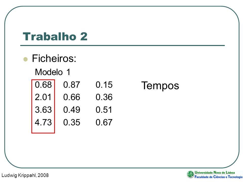 Ludwig Krippahl, 2008 112 Trabalho 2 Ficheiros: Modelo 1 0.680.870.15 2.010.660.36 3.630.490.51 4.730.350.67 Tempos