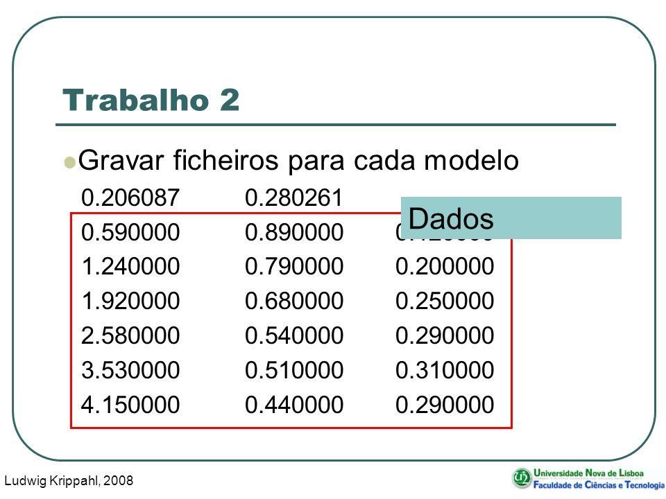 Ludwig Krippahl, 2008 122 Trabalho 2 Gravar ficheiros para cada modelo 0.2060870.280261 0.5900000.8900000.120000 1.2400000.7900000.200000 1.9200000.6800000.250000 2.5800000.5400000.290000 3.5300000.5100000.310000 4.1500000.4400000.290000 Dados