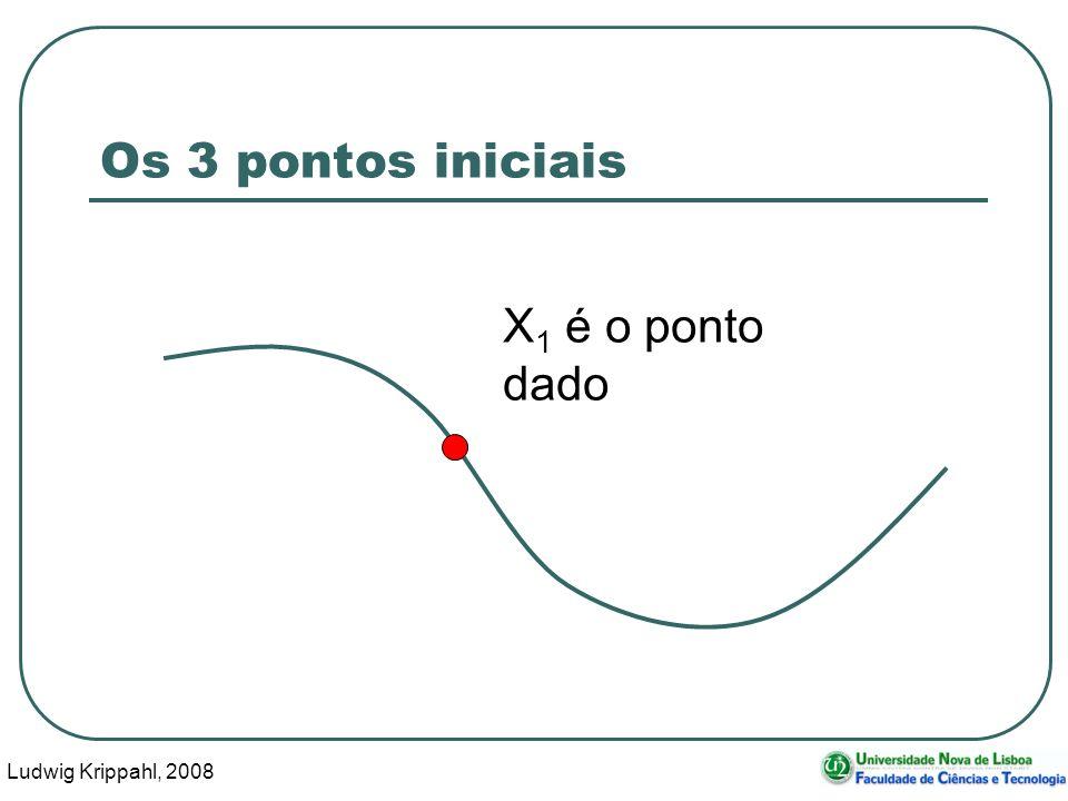 Ludwig Krippahl, 2008 17 Os 3 pontos iniciais X 1 é o ponto dado