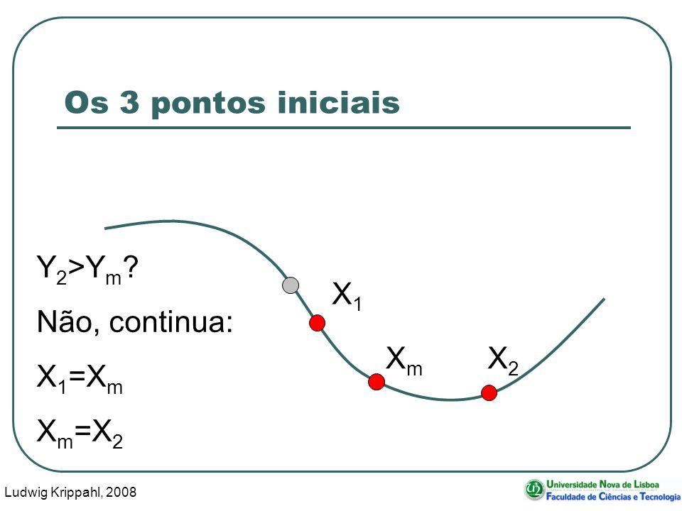 Ludwig Krippahl, 2008 23 Os 3 pontos iniciais X1X1 XmXm Y 2 >Y m .