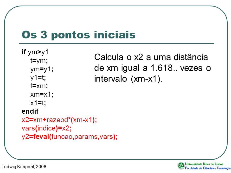 Ludwig Krippahl, 2008 35 Os 3 pontos iniciais if ym>y1 t=ym; ym=y1; y1=t; t=xm; xm=x1; x1=t; endif x2=xm+razaod*(xm-x1); vars(indice)=x2; y2=feval(funcao,params,vars); Calcula o x2 a uma distância de xm igual a 1.618..