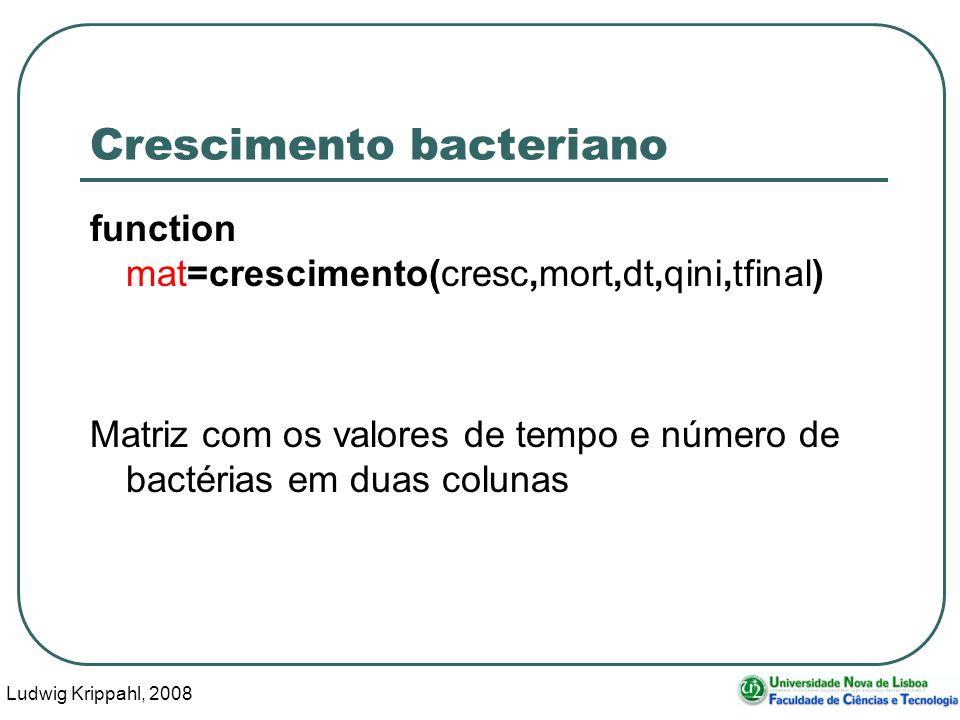 Ludwig Krippahl, 2008 59 Crescimento bacteriano function mat=crescimento(cresc,mort,dt,qini,tfinal) Matriz com os valores de tempo e número de bactérias em duas colunas