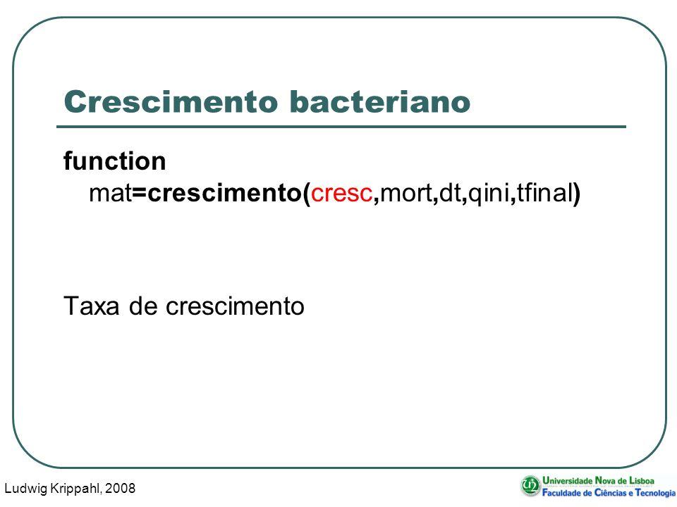 Ludwig Krippahl, 2008 60 Crescimento bacteriano function mat=crescimento(cresc,mort,dt,qini,tfinal) Taxa de crescimento
