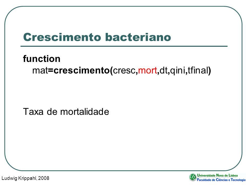 Ludwig Krippahl, 2008 61 Crescimento bacteriano function mat=crescimento(cresc,mort,dt,qini,tfinal) Taxa de mortalidade