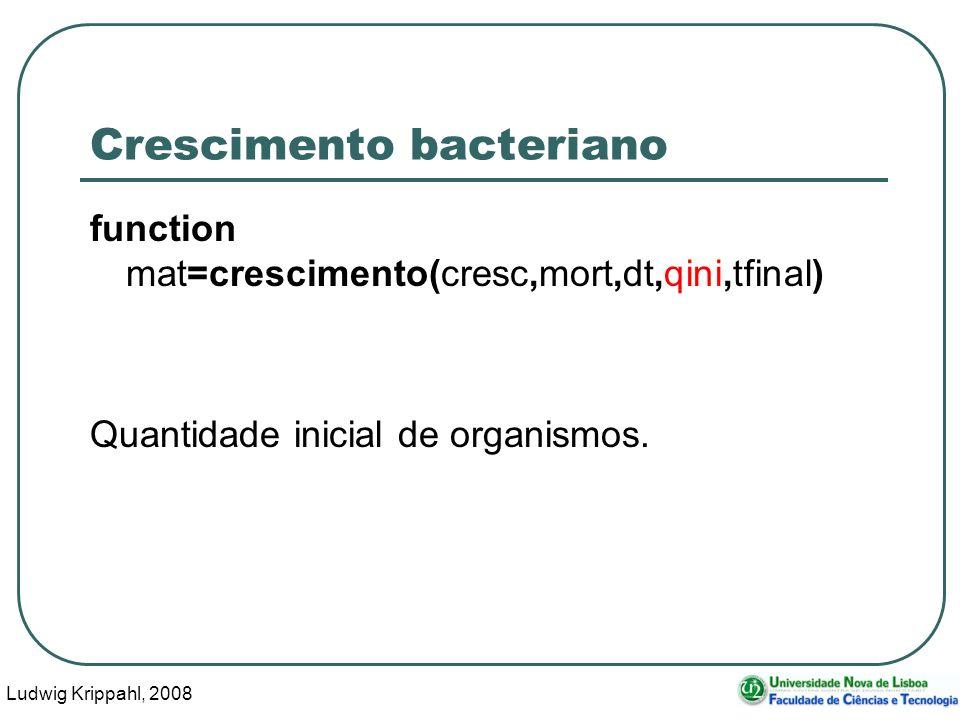 Ludwig Krippahl, 2008 63 Crescimento bacteriano function mat=crescimento(cresc,mort,dt,qini,tfinal) Quantidade inicial de organismos.