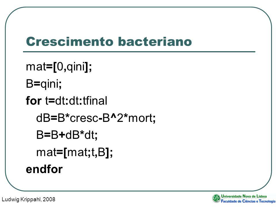 Ludwig Krippahl, 2008 65 Crescimento bacteriano mat=[0,qini]; B=qini; for t=dt:dt:tfinal dB=B*cresc-B^2*mort; B=B+dB*dt; mat=[mat;t,B]; endfor