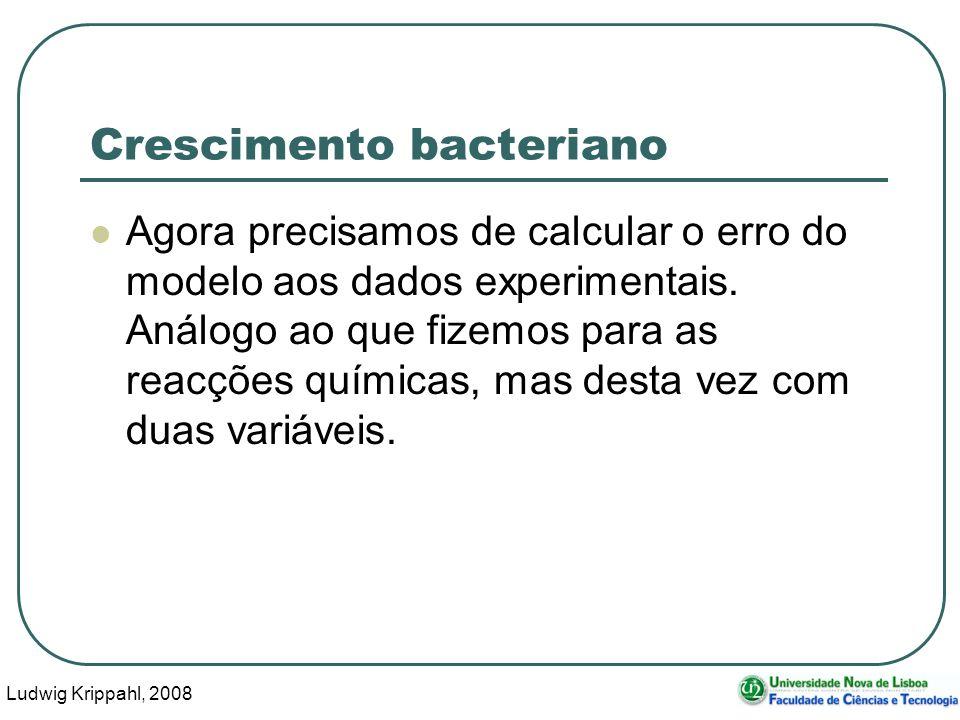 Ludwig Krippahl, 2008 66 Crescimento bacteriano Agora precisamos de calcular o erro do modelo aos dados experimentais.