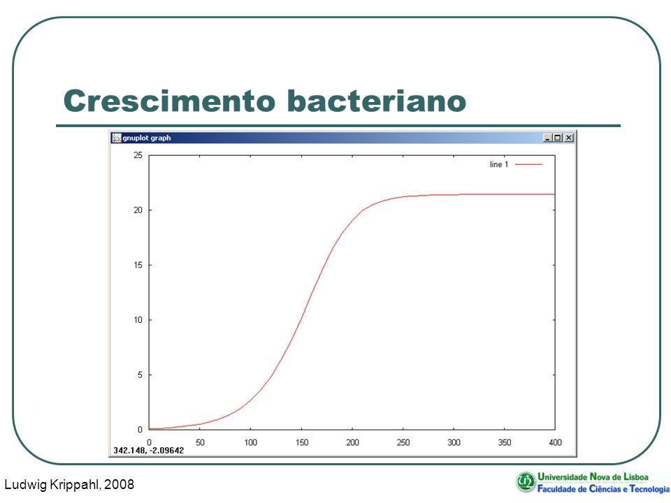 Ludwig Krippahl, 2008 7 Crescimento bacteriano