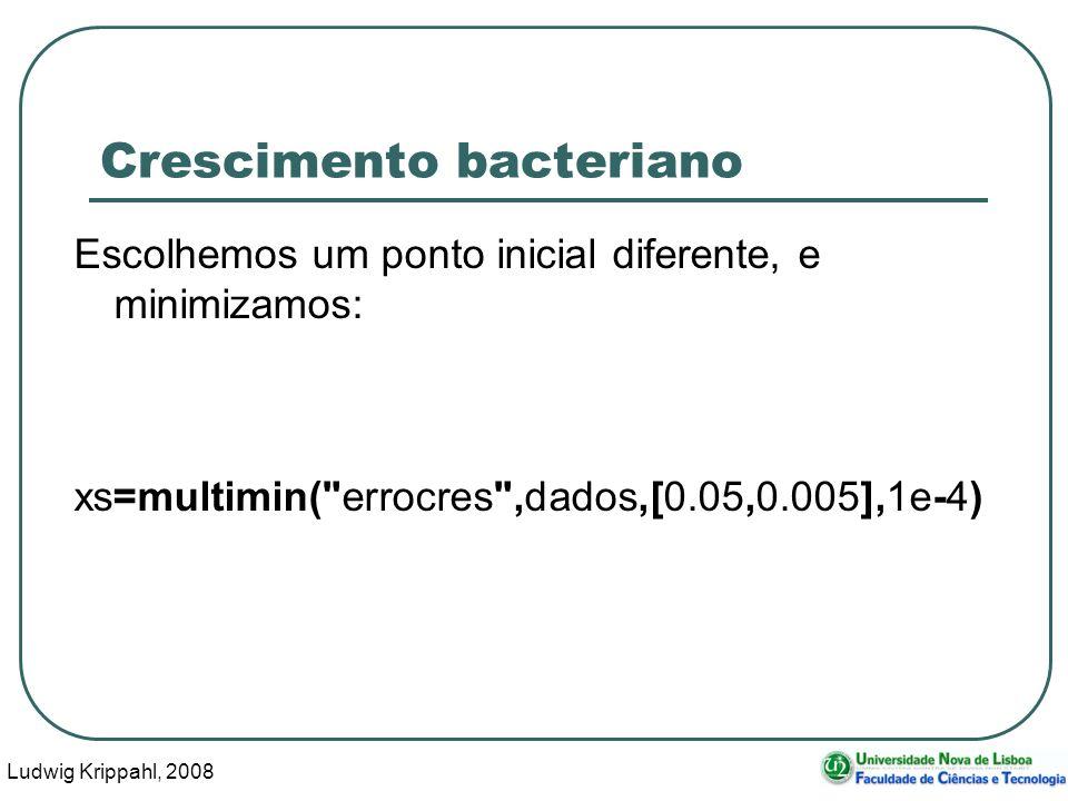 Ludwig Krippahl, 2008 73 Crescimento bacteriano Escolhemos um ponto inicial diferente, e minimizamos: xs=multimin( errocres ,dados,[0.05,0.005],1e-4)