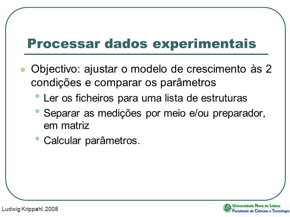 Ludwig Krippahl, 2008 79 Processar dados experimentais Objectivo: ajustar o modelo de crescimento às 2 condições e comparar os parâmetros Ler os ficheiros para uma lista de estruturas Separar as medições por meio e/ou preparador, em matriz Calcular parâmetros.