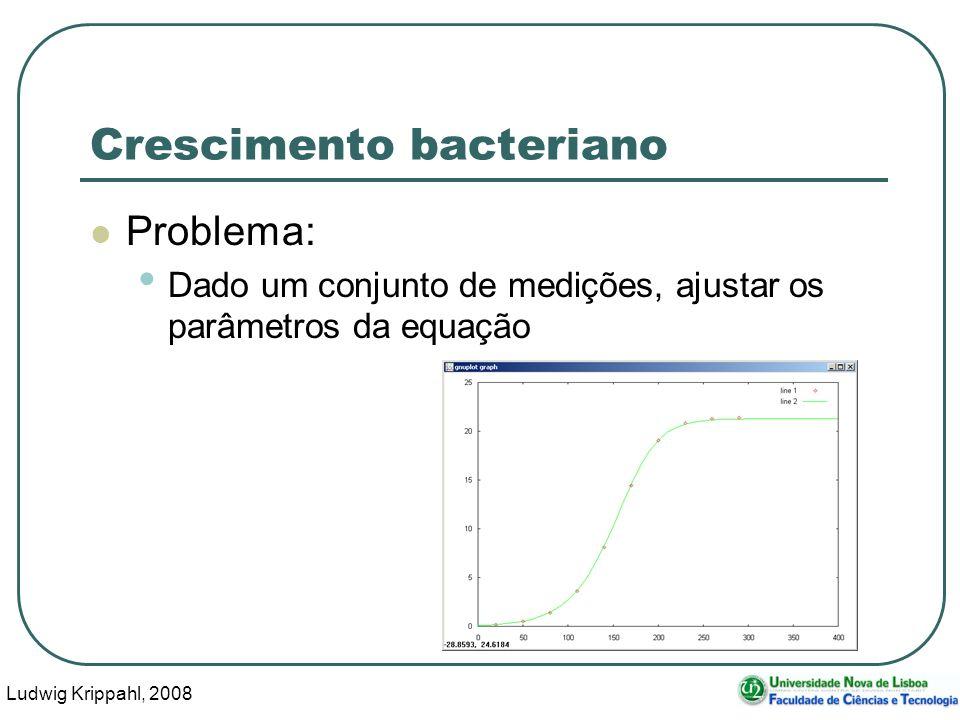 Ludwig Krippahl, 2008 8 Crescimento bacteriano Problema: Dado um conjunto de medições, ajustar os parâmetros da equação