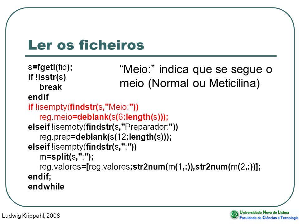 Ludwig Krippahl, 2008 86 Ler os ficheiros s=fgetl(fid); if !isstr(s) break endif if !isempty(findstr(s, Meio: )) reg.meio=deblank(s(6:length(s))); elseif !isemoty(findstr(s, Preparador: )) reg.prep=deblank(s(12:length(s))); elseif !isempty(findstr(s, ; )) m=split(s, ; ); reg.valores=[reg.valores;str2num(m(1,:)),str2num(m(2,:))]; endif; endwhile Meio: indica que se segue o meio (Normal ou Meticilina)