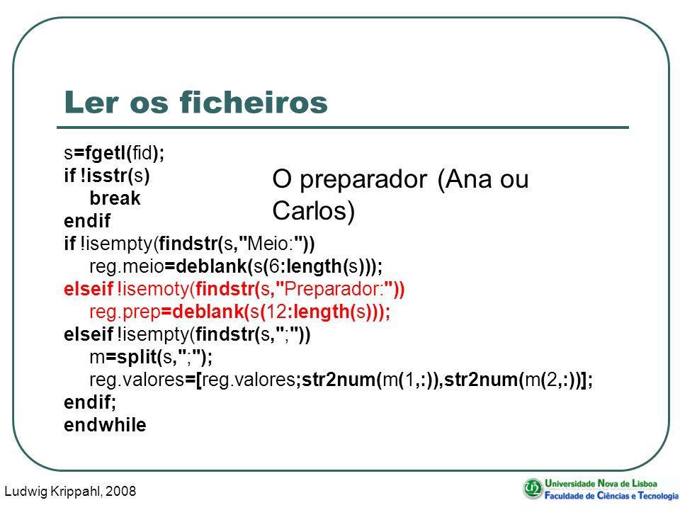 Ludwig Krippahl, 2008 87 Ler os ficheiros s=fgetl(fid); if !isstr(s) break endif if !isempty(findstr(s, Meio: )) reg.meio=deblank(s(6:length(s))); elseif !isemoty(findstr(s, Preparador: )) reg.prep=deblank(s(12:length(s))); elseif !isempty(findstr(s, ; )) m=split(s, ; ); reg.valores=[reg.valores;str2num(m(1,:)),str2num(m(2,:))]; endif; endwhile O preparador (Ana ou Carlos)