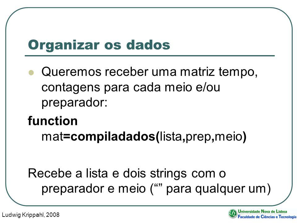 Ludwig Krippahl, 2008 90 Organizar os dados Queremos receber uma matriz tempo, contagens para cada meio e/ou preparador: function mat=compiladados(lista,prep,meio) Recebe a lista e dois strings com o preparador e meio ( para qualquer um)