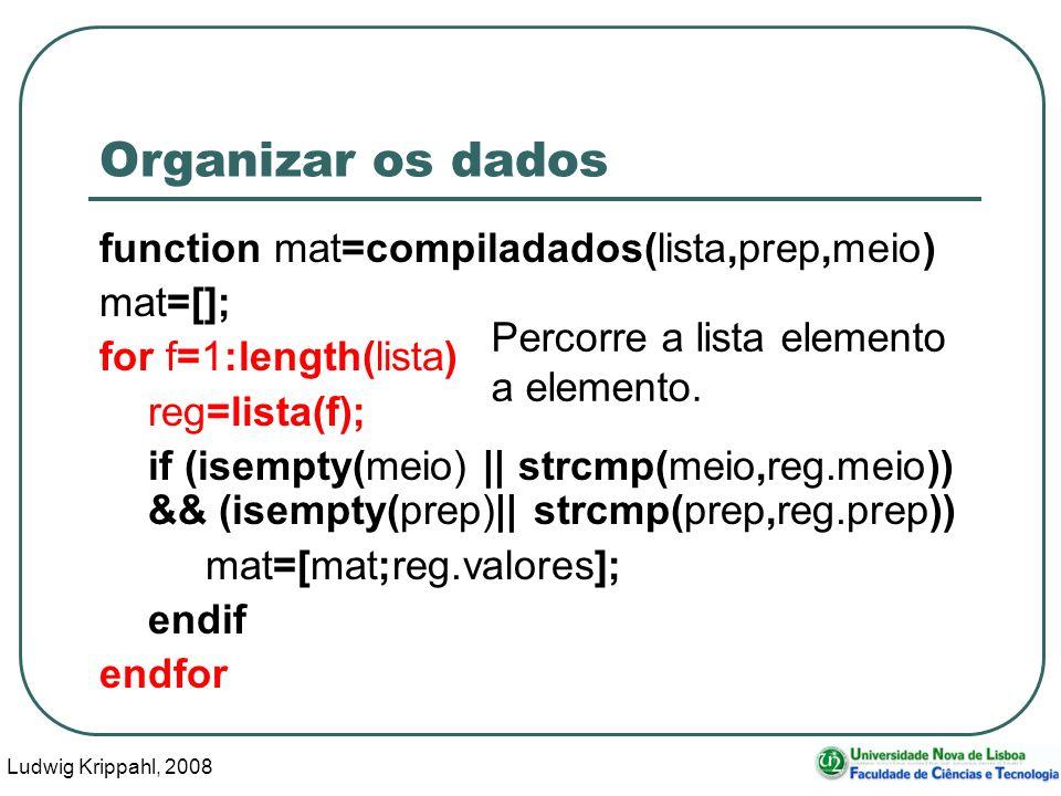 Ludwig Krippahl, 2008 91 Organizar os dados function mat=compiladados(lista,prep,meio) mat=[]; for f=1:length(lista) reg=lista(f); if (isempty(meio) || strcmp(meio,reg.meio)) && (isempty(prep)|| strcmp(prep,reg.prep)) mat=[mat;reg.valores]; endif endfor Percorre a lista elemento a elemento.