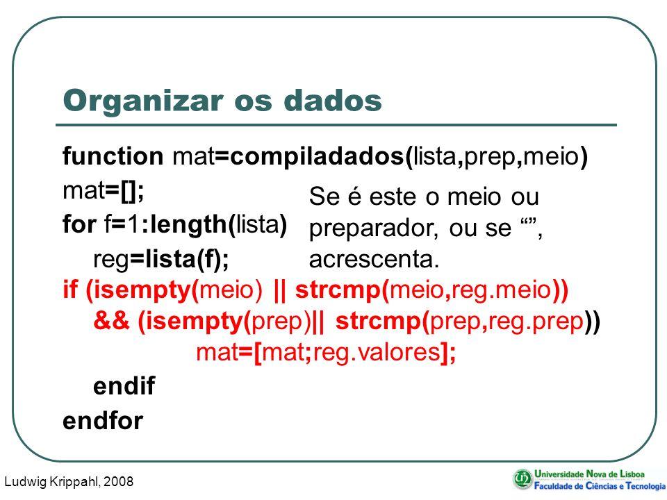 Ludwig Krippahl, 2008 92 Organizar os dados function mat=compiladados(lista,prep,meio) mat=[]; for f=1:length(lista) reg=lista(f); if (isempty(meio) || strcmp(meio,reg.meio)) && (isempty(prep)|| strcmp(prep,reg.prep)) mat=[mat;reg.valores]; endif endfor Se é este o meio ou preparador, ou se, acrescenta.