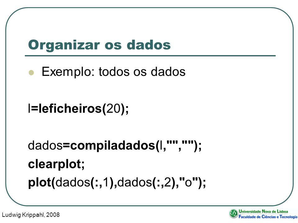 Ludwig Krippahl, 2008 93 Organizar os dados Exemplo: todos os dados l=leficheiros(20); dados=compiladados(l, , ); clearplot; plot(dados(:,1),dados(:,2), o );