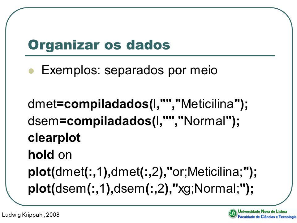Ludwig Krippahl, 2008 95 Organizar os dados Exemplos: separados por meio dmet=compiladados(l, , Meticilina ); dsem=compiladados(l, , Normal ); clearplot hold on plot(dmet(:,1),dmet(:,2), or;Meticilina; ); plot(dsem(:,1),dsem(:,2), xg;Normal; );