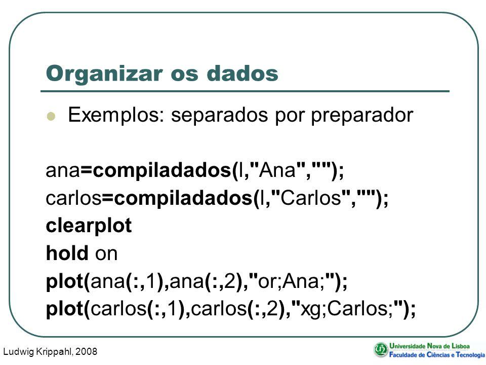 Ludwig Krippahl, 2008 97 Organizar os dados Exemplos: separados por preparador ana=compiladados(l, Ana , ); carlos=compiladados(l, Carlos , ); clearplot hold on plot(ana(:,1),ana(:,2), or;Ana; ); plot(carlos(:,1),carlos(:,2), xg;Carlos; );