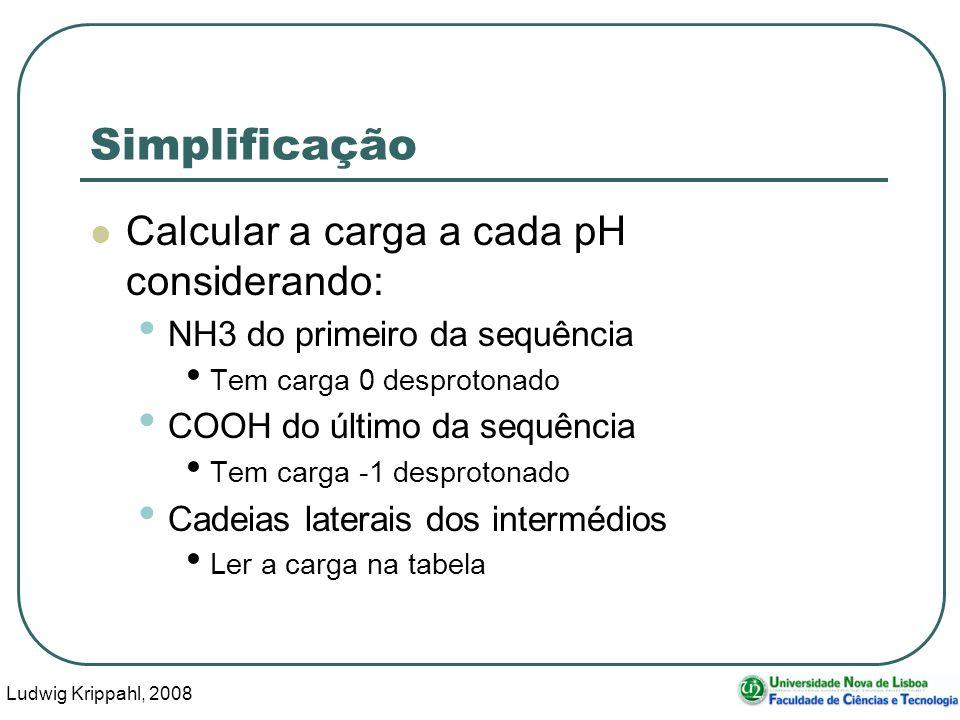 Ludwig Krippahl, 2008 18 Simplificação Calcular a carga a cada pH considerando: NH3 do primeiro da sequência Tem carga 0 desprotonado COOH do último da sequência Tem carga -1 desprotonado Cadeias laterais dos intermédios Ler a carga na tabela