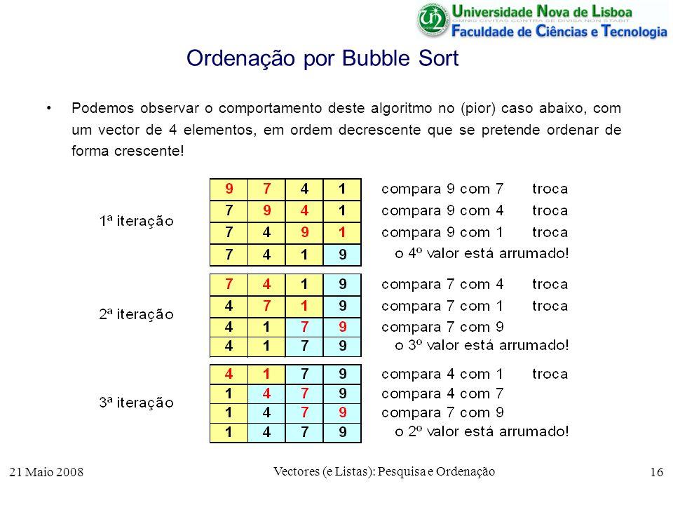 21 Maio 2008 Vectores (e Listas): Pesquisa e Ordenação 16 Ordenação por Bubble Sort Podemos observar o comportamento deste algoritmo no (pior) caso ab