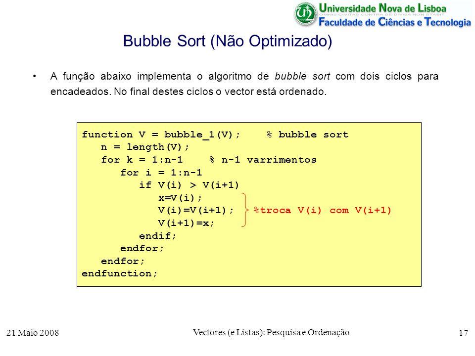 21 Maio 2008 Vectores (e Listas): Pesquisa e Ordenação 17 Bubble Sort (Não Optimizado) A função abaixo implementa o algoritmo de bubble sort com dois