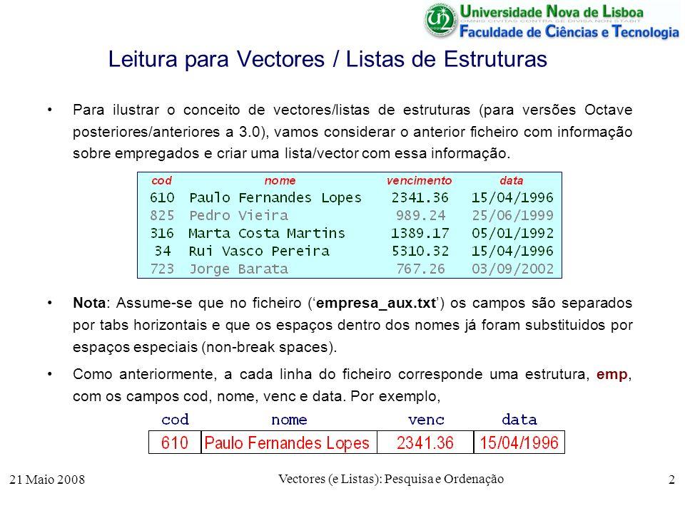 21 Maio 2008 Vectores (e Listas): Pesquisa e Ordenação 2 Leitura para Vectores / Listas de Estruturas Para ilustrar o conceito de vectores/listas de e