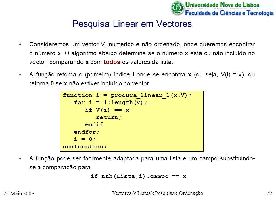 21 Maio 2008 Vectores (e Listas): Pesquisa e Ordenação 22 Pesquisa Linear em Vectores Consideremos um vector V, numérico e não ordenado, onde queremos