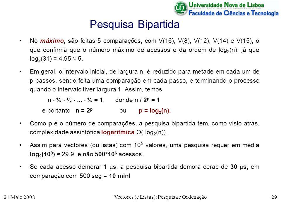 21 Maio 2008 Vectores (e Listas): Pesquisa e Ordenação 29 Pesquisa Bipartida No máximo, são feitas 5 comparações, com V(16), V(8), V(12), V(14) e V(15