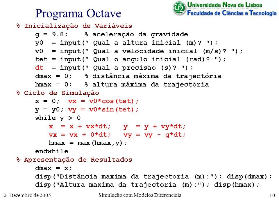 2 Dezembro de 2005 Simulação com Modelos Diferenciais 10 Programa Octave % Inicialização de Variáveis g = 9.8; % aceleração da gravidade y0 = input(